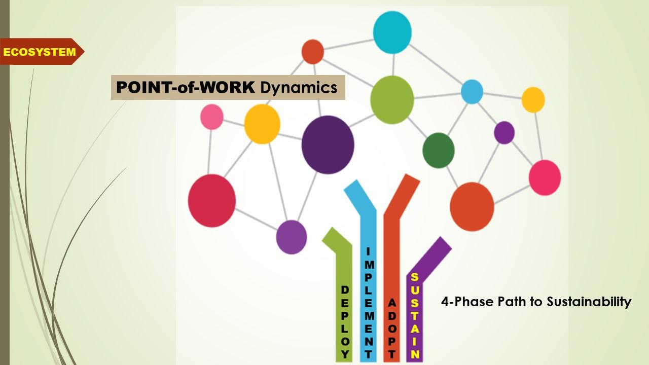 PoW Dynamics.jpg