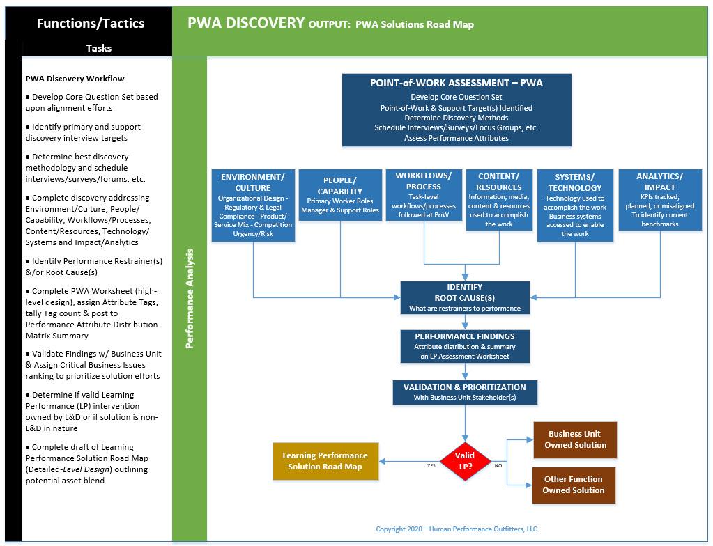 PWA_Discovery_Graphic