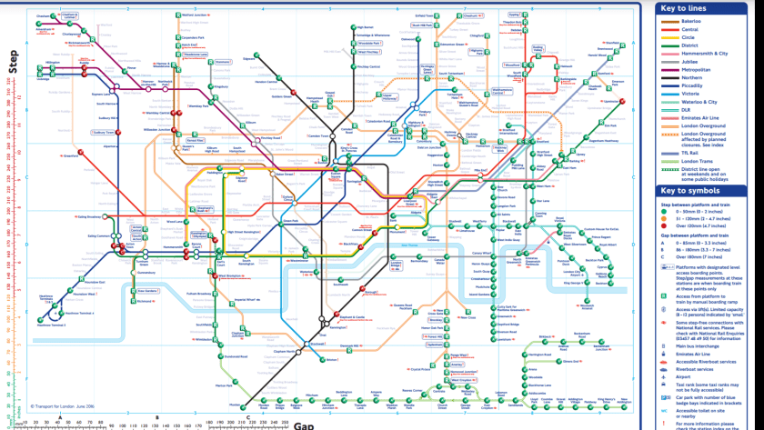 Underground map for London