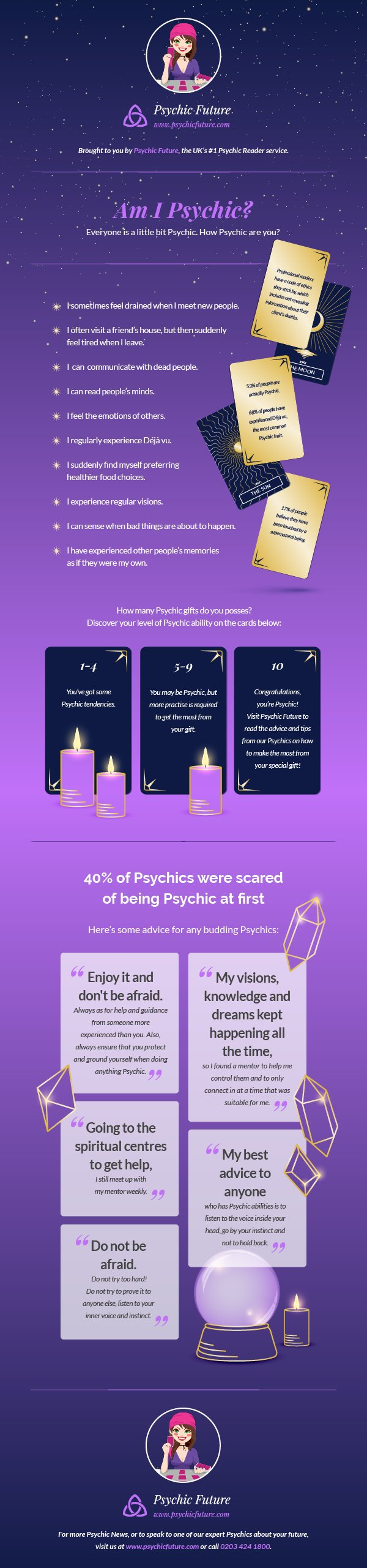 A detailed infographic about psychic abilities