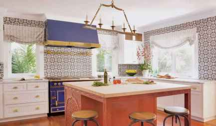 40+ kitchen paint colors you can easily copy (46)