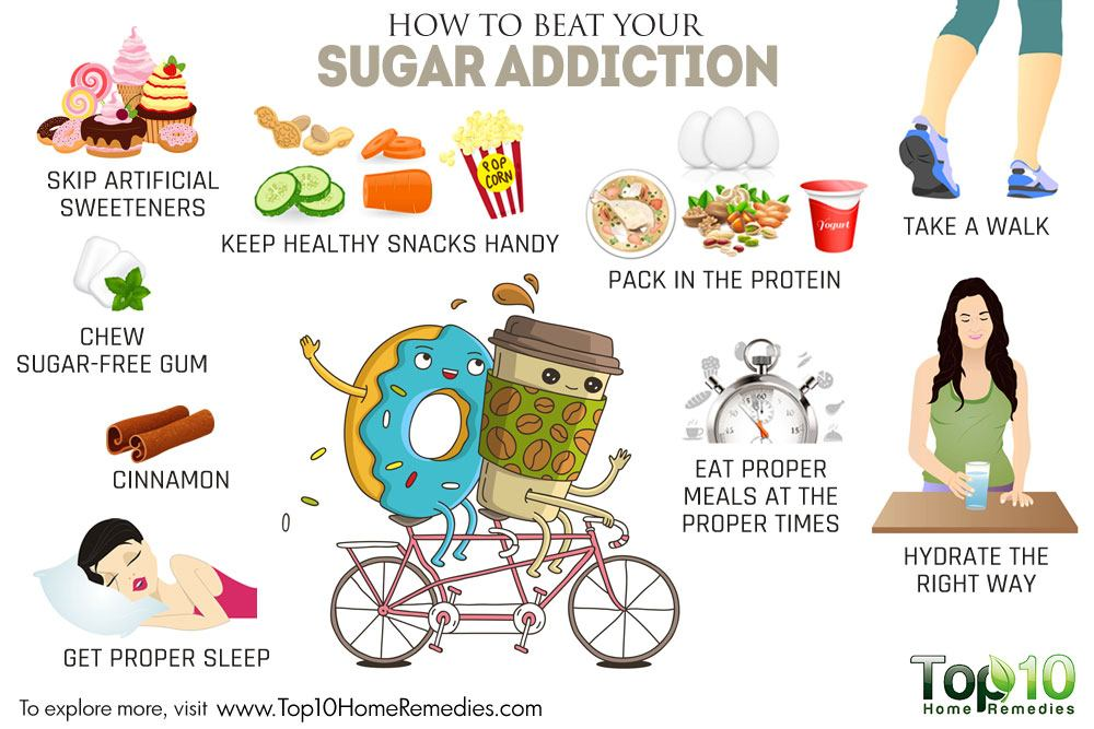 How To Beat Your Sugar Addiction