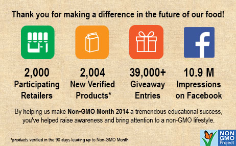Non-GMO Month 2014 by the numbers