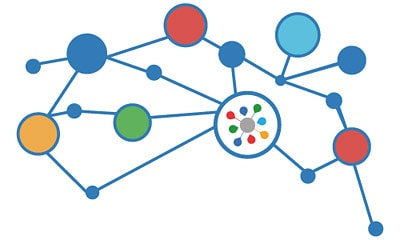 pbn hosting - easy blog network