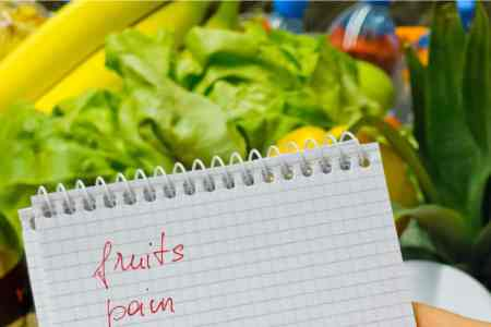 Customizable grocery shopping list for $4-a-day food budget