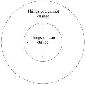 circles2