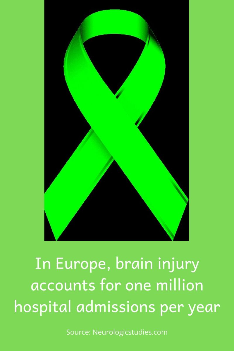 Brain Injury Statistic