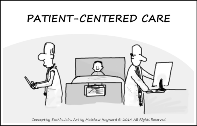 patient-centered-care-2