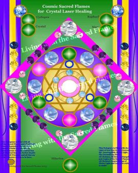 New Crystal Laser Healing Featured