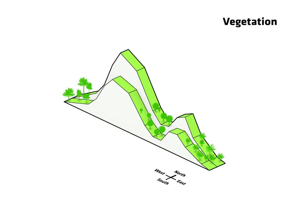 5342a1d6c07a80d9e3000127_hualien-residences-big-s-most-mountainous-housing-project-yet-_diagram05_original