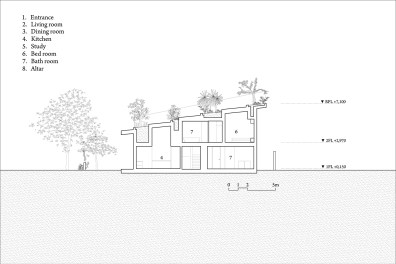 hoan house_vo trong nghia_d04_section1