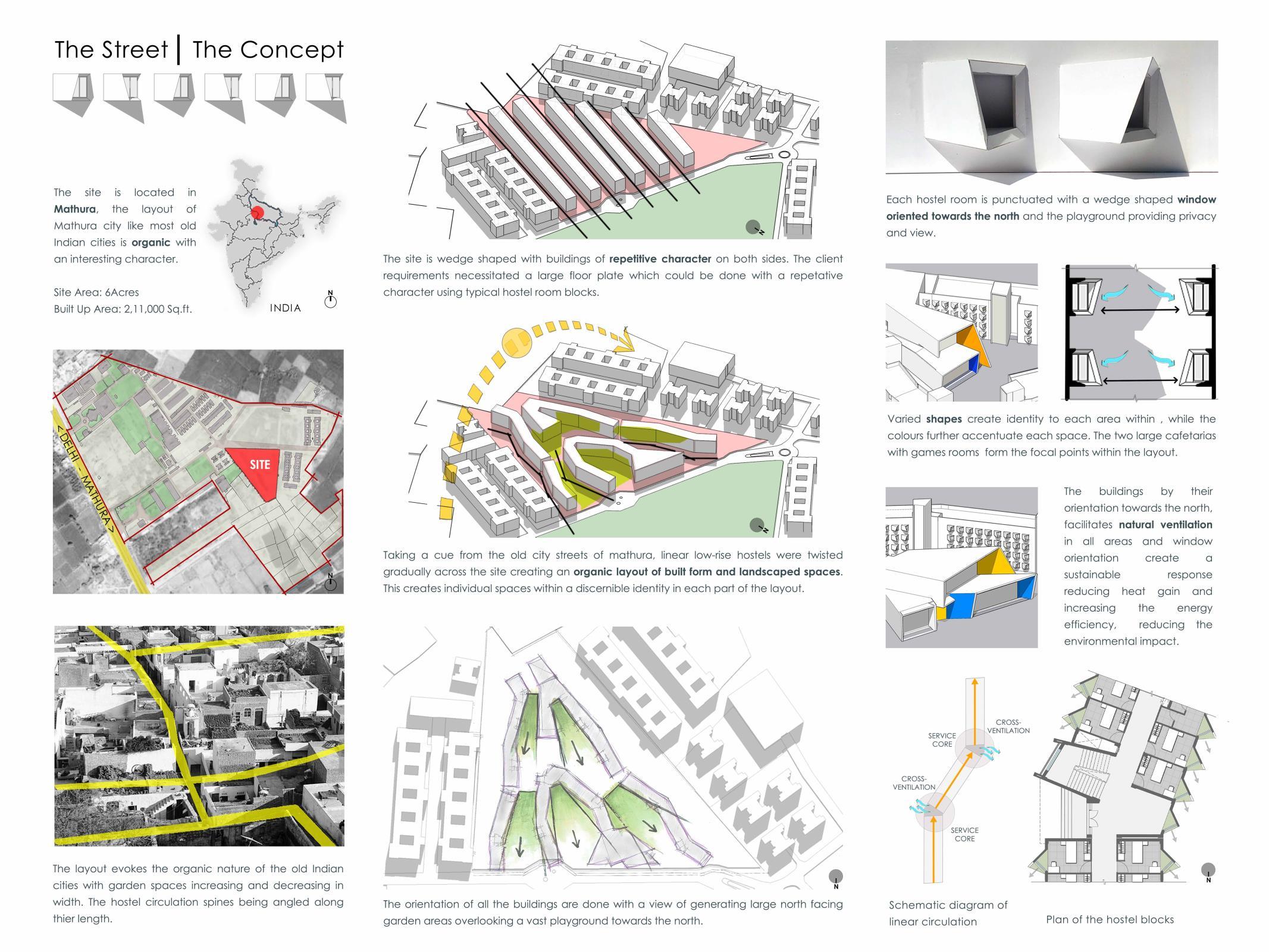 The Street: An energy efficient student housing project in