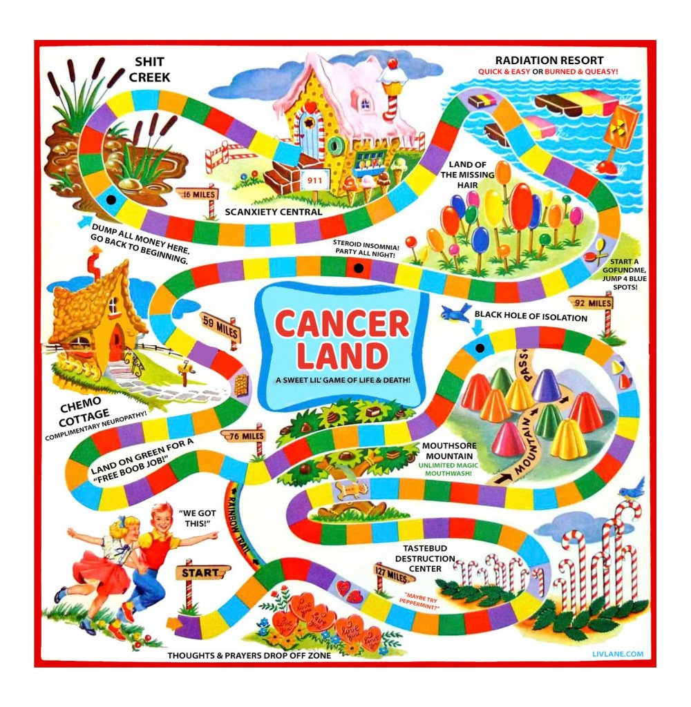 Cancer Land Board Game by Liv Lane
