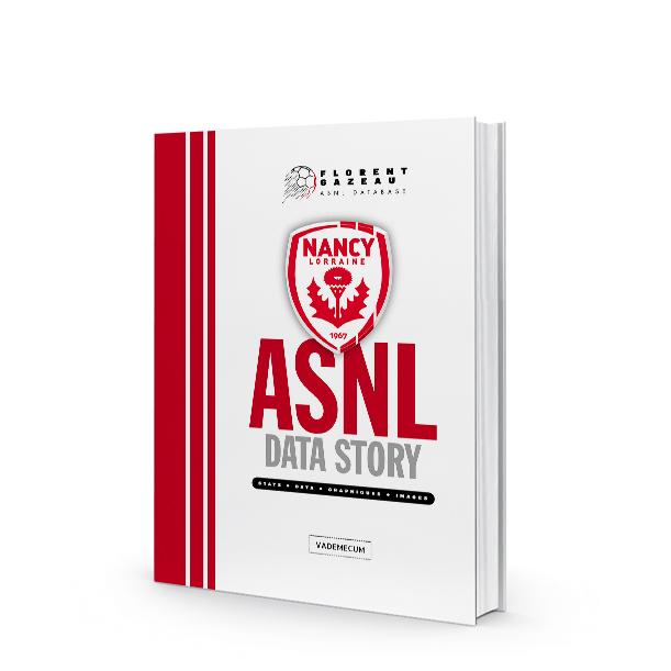 ASNL Data Story