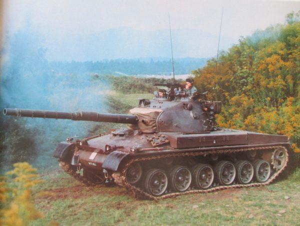 Armée Suisse aujourd'hui
