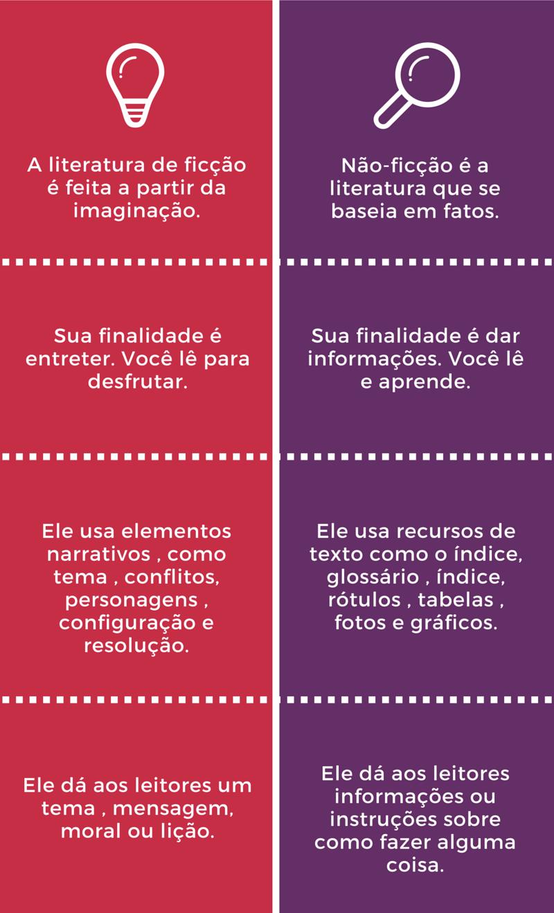 ficcao-vs-nao-ficcao2-fw