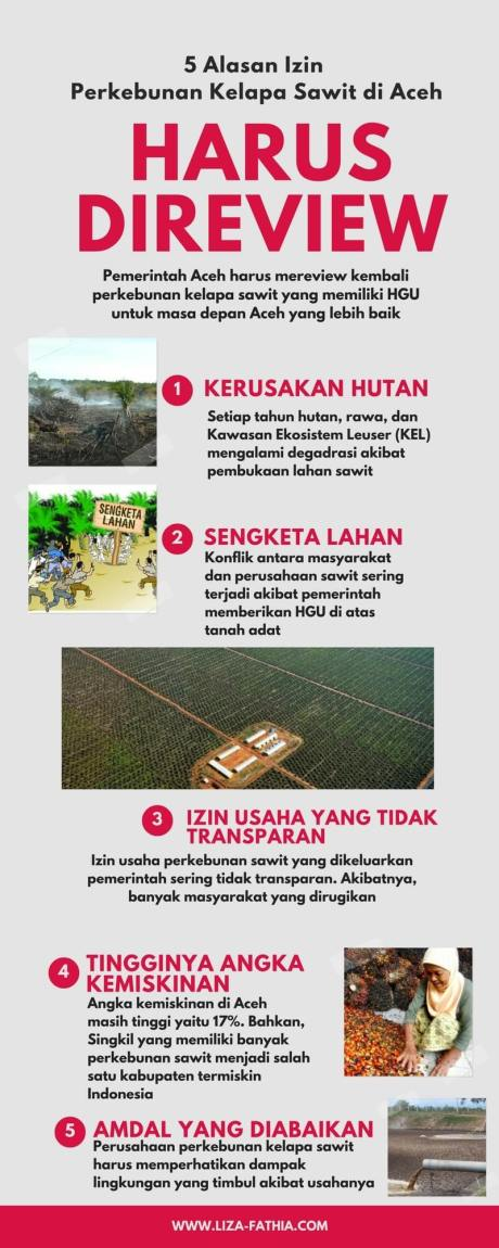 Review Izin Untuk Penataan Perizinan Perkebunan Sawit di Aceh