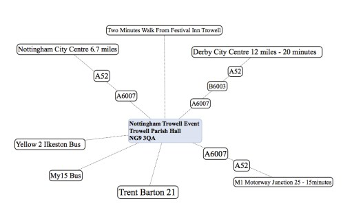 Nottingham Trowell Map