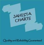 Jahesta Charts