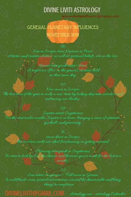 November Astrological Chart : LizianEvents : Lizian Events