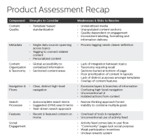 HEURISTIC ANALYSIS // It's important to communicate initial findings to the entire project team and stakeholders from the start of the product evaluation and definition phase.