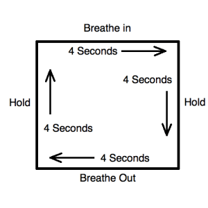 box-breathing