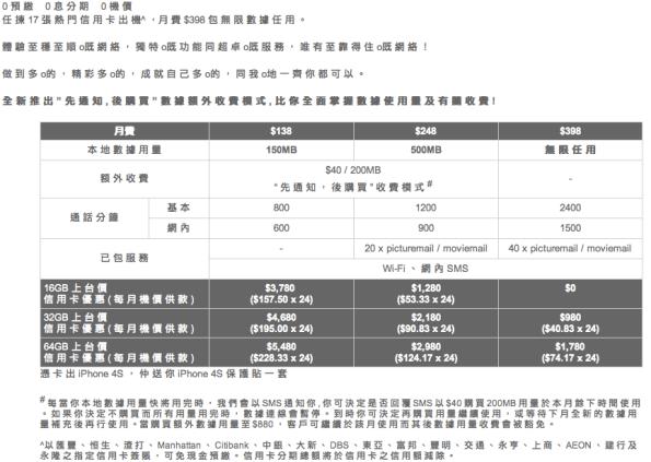 iPhone 4S 出機攻略:淨機還是上臺?! | ljrmike
