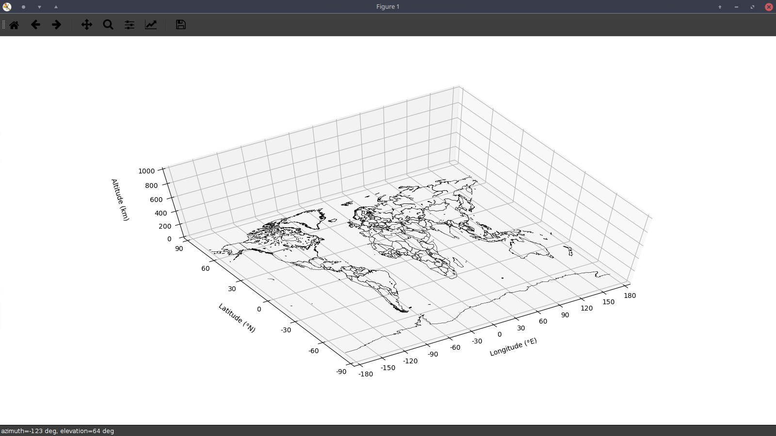 How To Plot A 3d Earth Map Using Basemap And Matplotlib