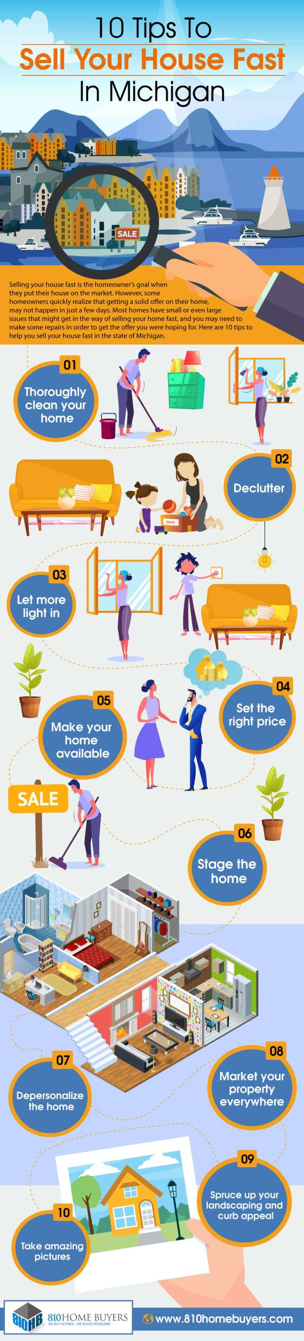 10-Tips-To-Sell-Your-House-Fast-In-Michigan