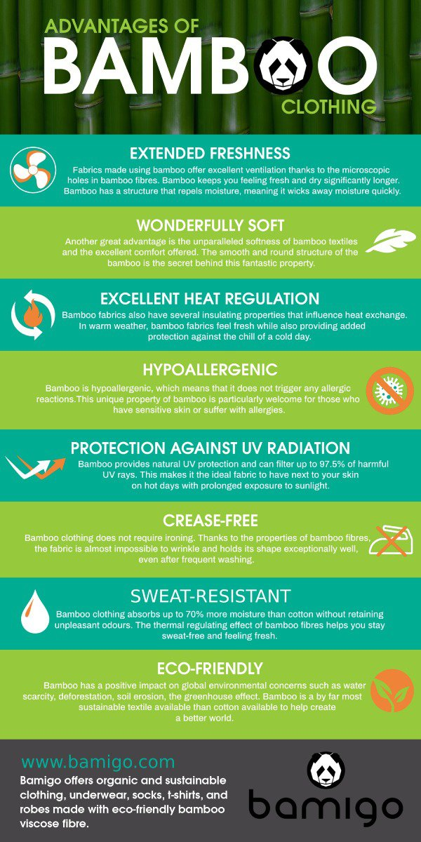 Advantages_of_Bamboo_Clothing-Infographic