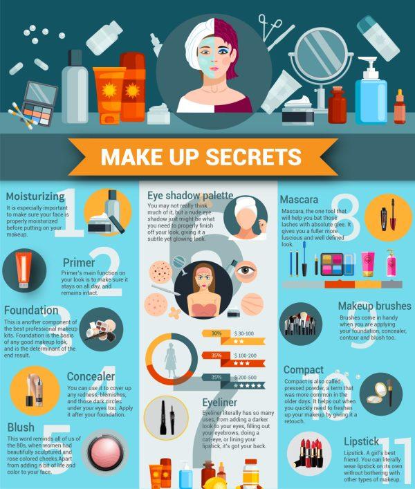 Makeup-secrets-infographic-lkrllc