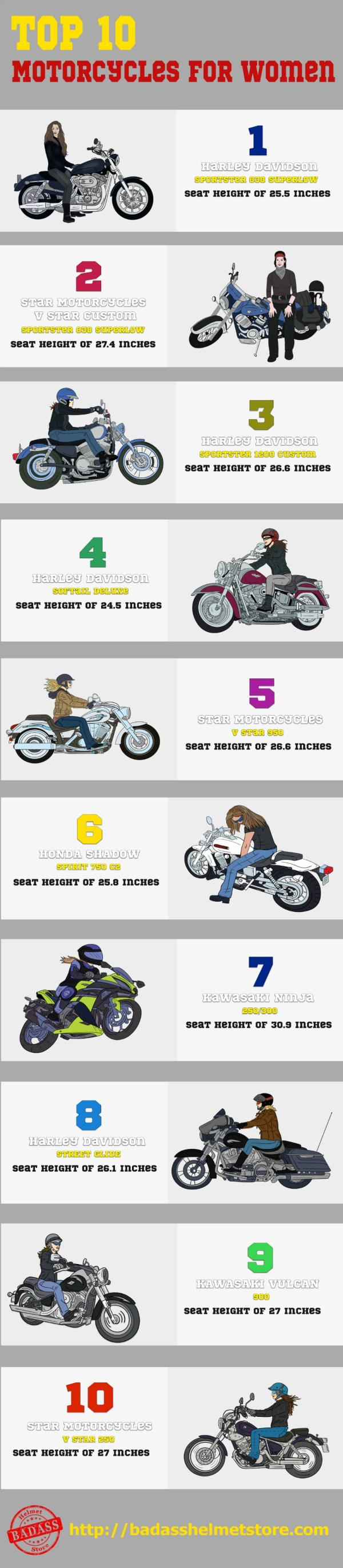 Top-10-Motorcycle-for-Women-by-the-Numbers