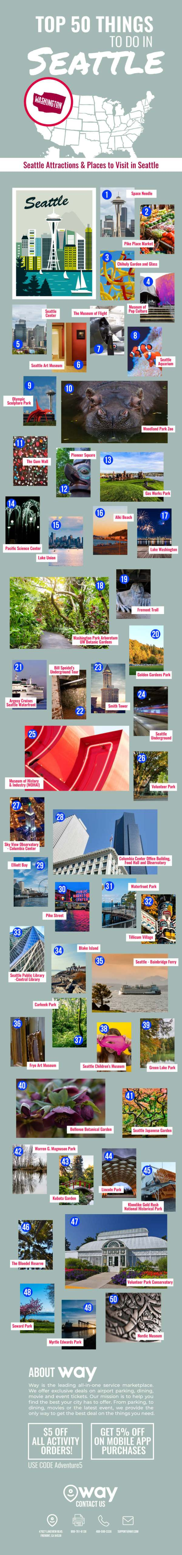 Top-50-Things-to-do-in-Seattle-infographic-lkrllc