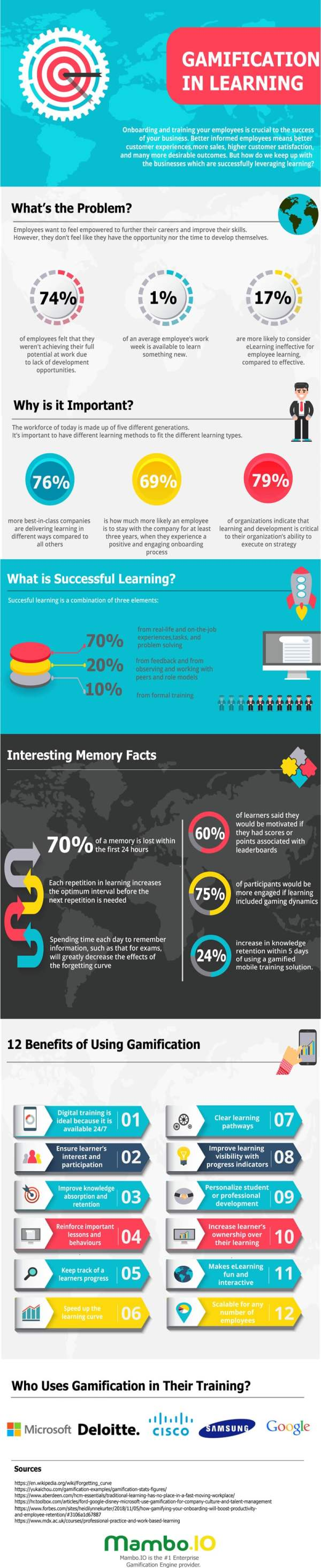 learning_gamification_infographic