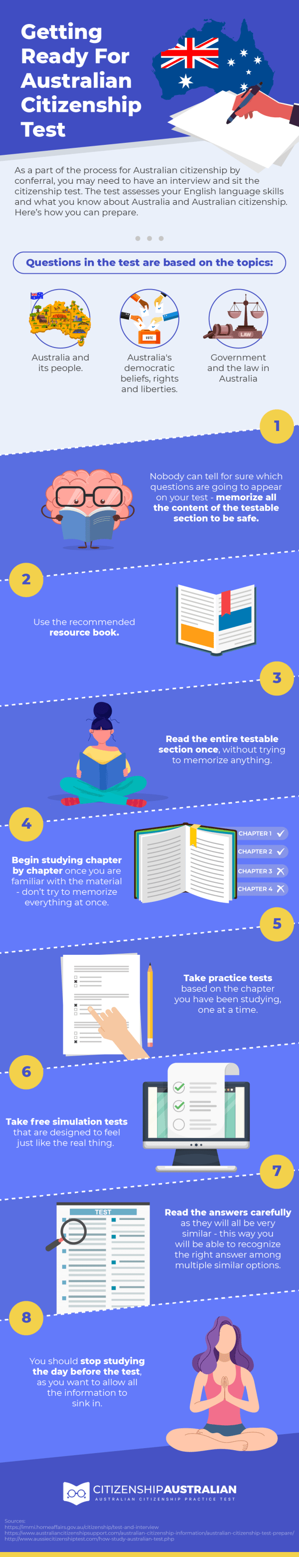 ready-for-citizenship-test-infographic
