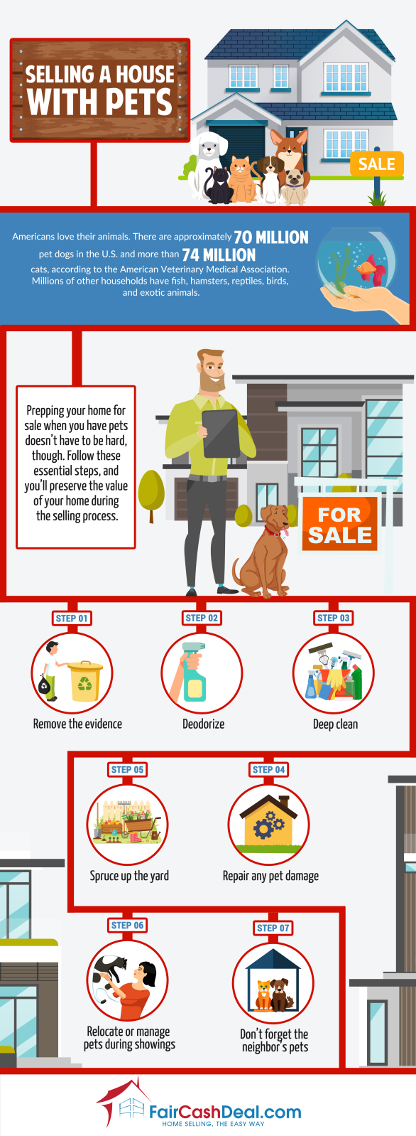 selling-house-with-pets-infographic