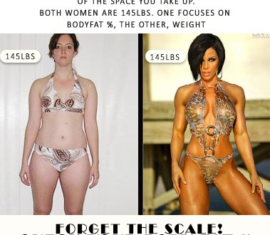 two women same weight but different body fat percentages