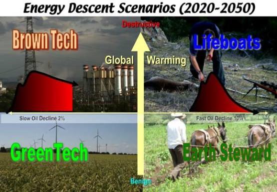 energydescentscenarios