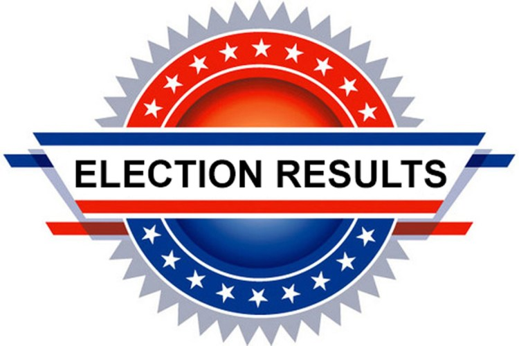 Election Results WP