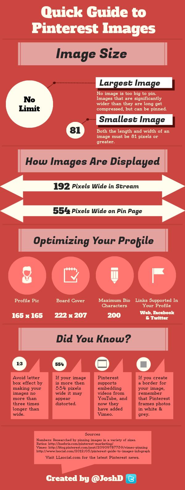 Guía sobre las imágenes de Pinterest