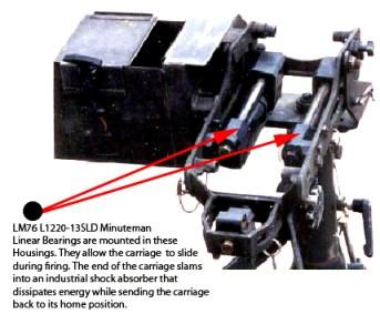 LM76 - 50 Cal Gun Mount Navy-