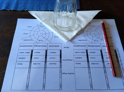 Our chocolate bar tasting score card--just like a wine tasting!