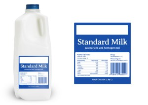 Food Label Due Dates Cost Ameircan's On Average $300-$500 a year per household
