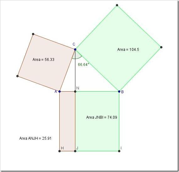 Verificare il primo teorema di Euclide, con GeoGebra