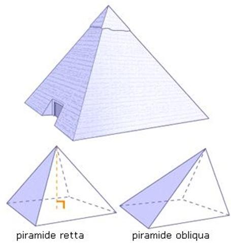 Piramidi tridimensionali interattive