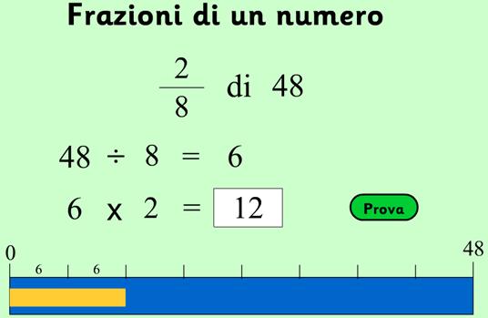 Come si trova la frazione di un numero?