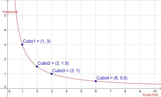 Procedimento Esame Matematica Terza Media 18