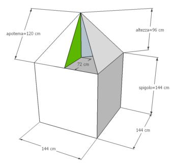 Procedimento Esame Matematica Terza Media 20