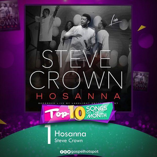 Hosanna – Steve Crown