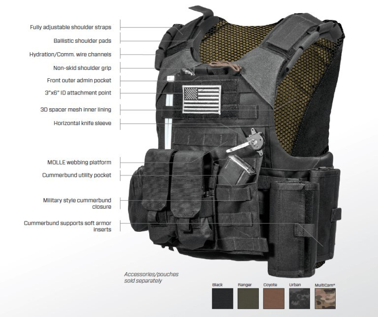 Proper Wear of Body Armor